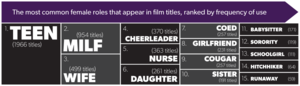 roles_titles-breakdown-large.png
