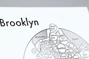 Brooklyn_mind_map.jpg