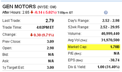 gm_mkt_cap_1.7.png